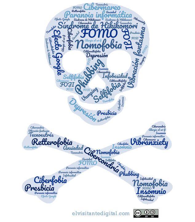 Nomofobia, FOMO, Phubbing y otras tecnopatías o enfermedades tecnológicas