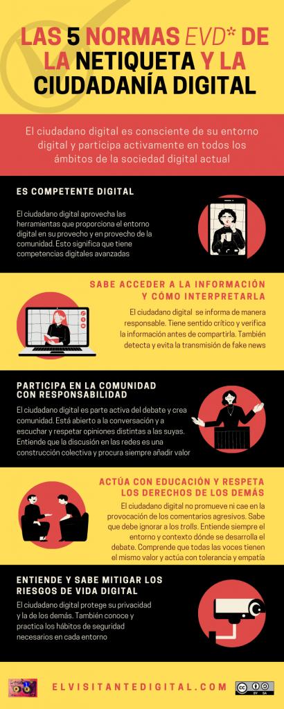 Netiqueta: Conoce las normas para ser un ciudadano digital 1