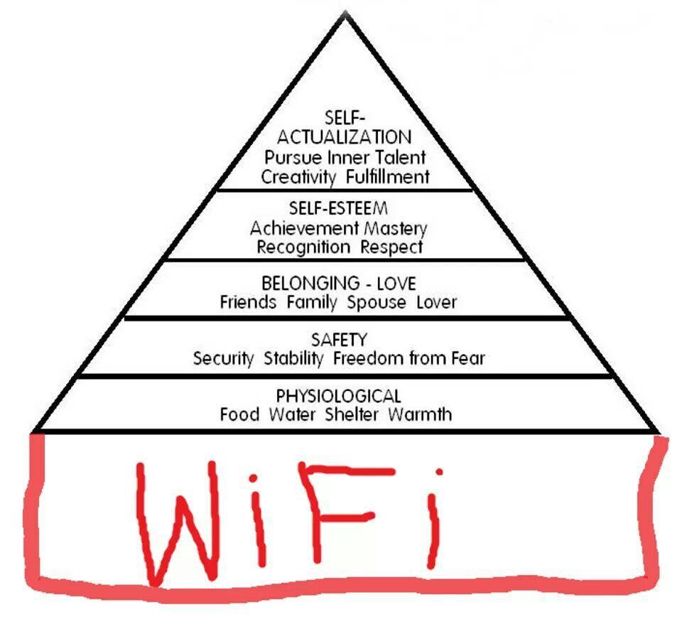 La pirámide de Maslow con las nuevas necesidades (meme) 2